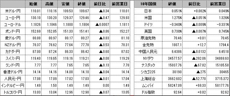 f:id:okinawa-support:20210915100557p:plain