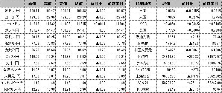 f:id:okinawa-support:20210916094421p:plain