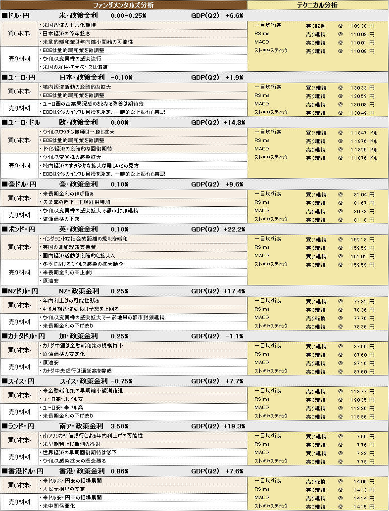 f:id:okinawa-support:20210916094806p:plain