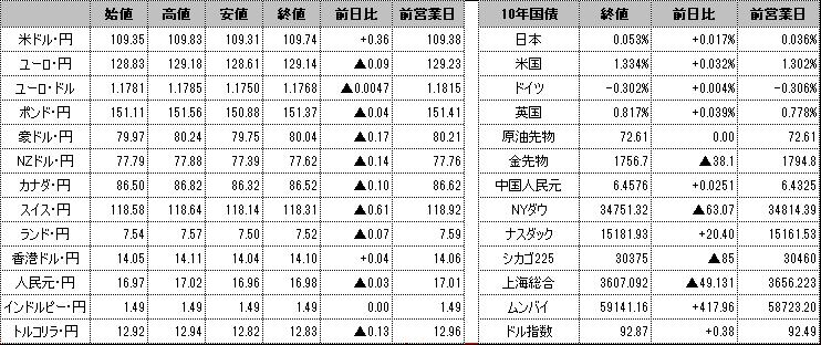 f:id:okinawa-support:20210917102531p:plain