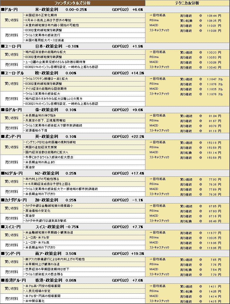 f:id:okinawa-support:20210917185417p:plain