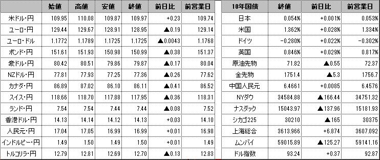 f:id:okinawa-support:20210920095912p:plain