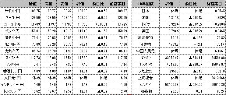 f:id:okinawa-support:20210921102403p:plain