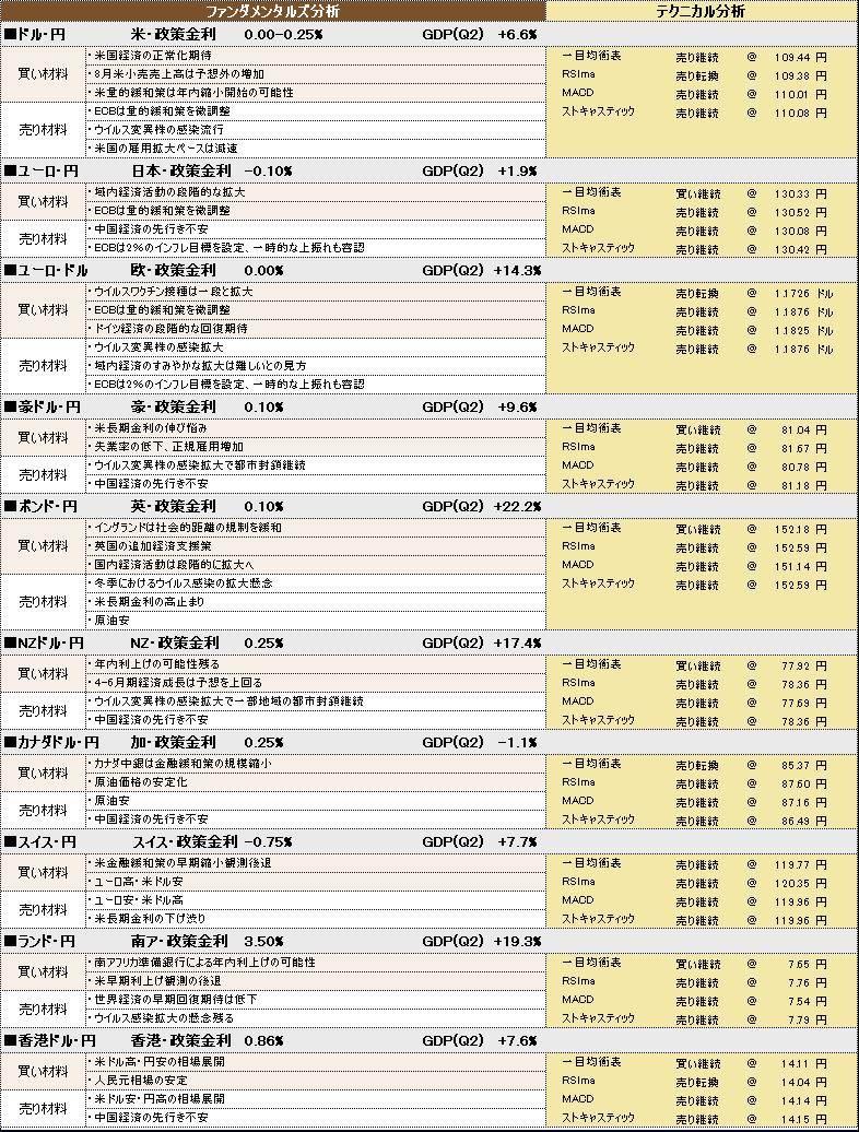 f:id:okinawa-support:20210921102716p:plain