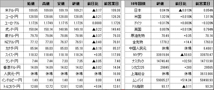 f:id:okinawa-support:20210922103122p:plain