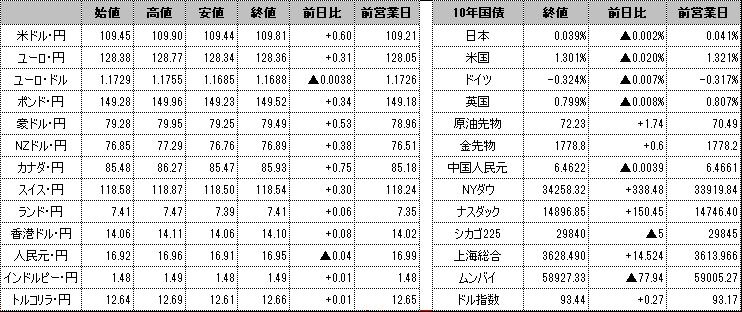f:id:okinawa-support:20210923092117p:plain