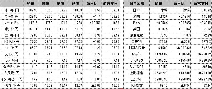 f:id:okinawa-support:20210924101029p:plain