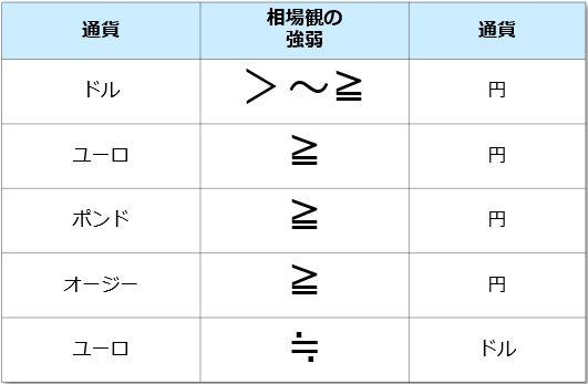 f:id:okinawa-support:20210927072306j:plain