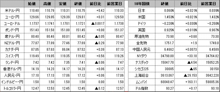 f:id:okinawa-support:20210927100318p:plain