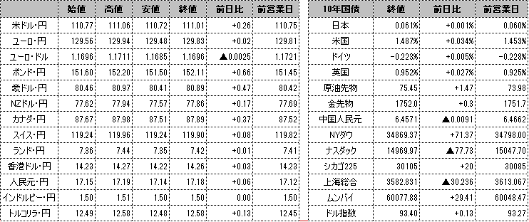 f:id:okinawa-support:20210928101655p:plain