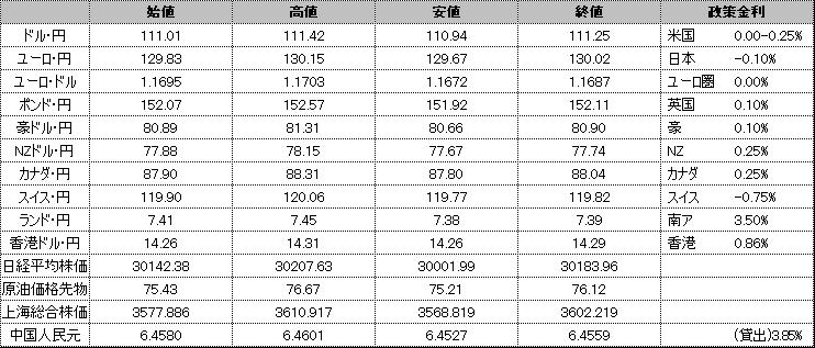 f:id:okinawa-support:20210928190729p:plain