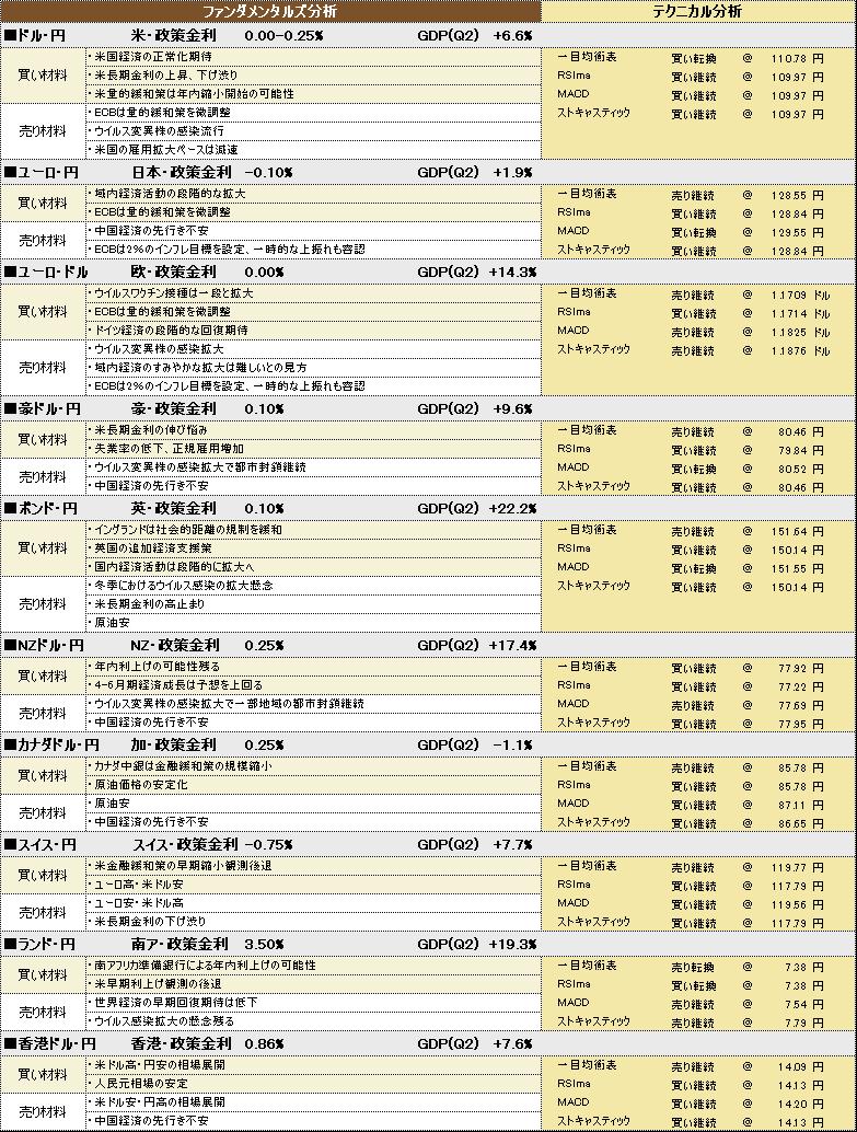 f:id:okinawa-support:20210928190822p:plain