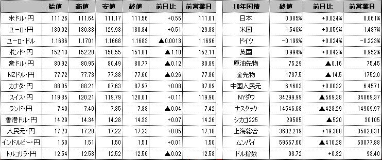 f:id:okinawa-support:20210929102405p:plain