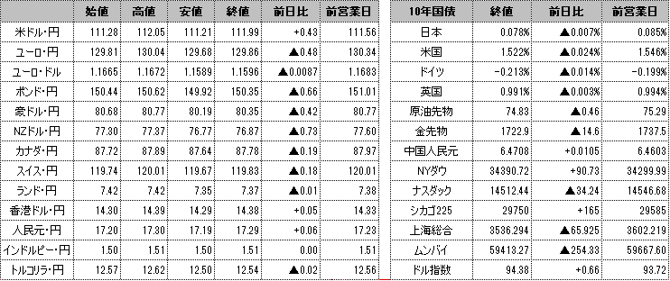 f:id:okinawa-support:20210930101207p:plain