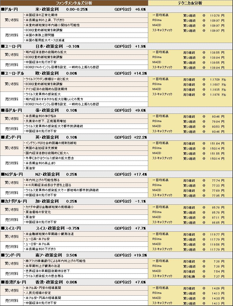 f:id:okinawa-support:20210930101748p:plain