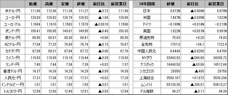 f:id:okinawa-support:20211001103243p:plain
