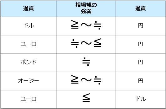 f:id:okinawa-support:20211004093633j:plain