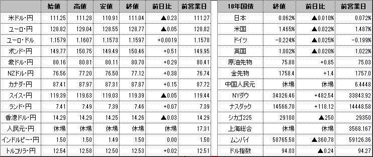 f:id:okinawa-support:20211004102254p:plain
