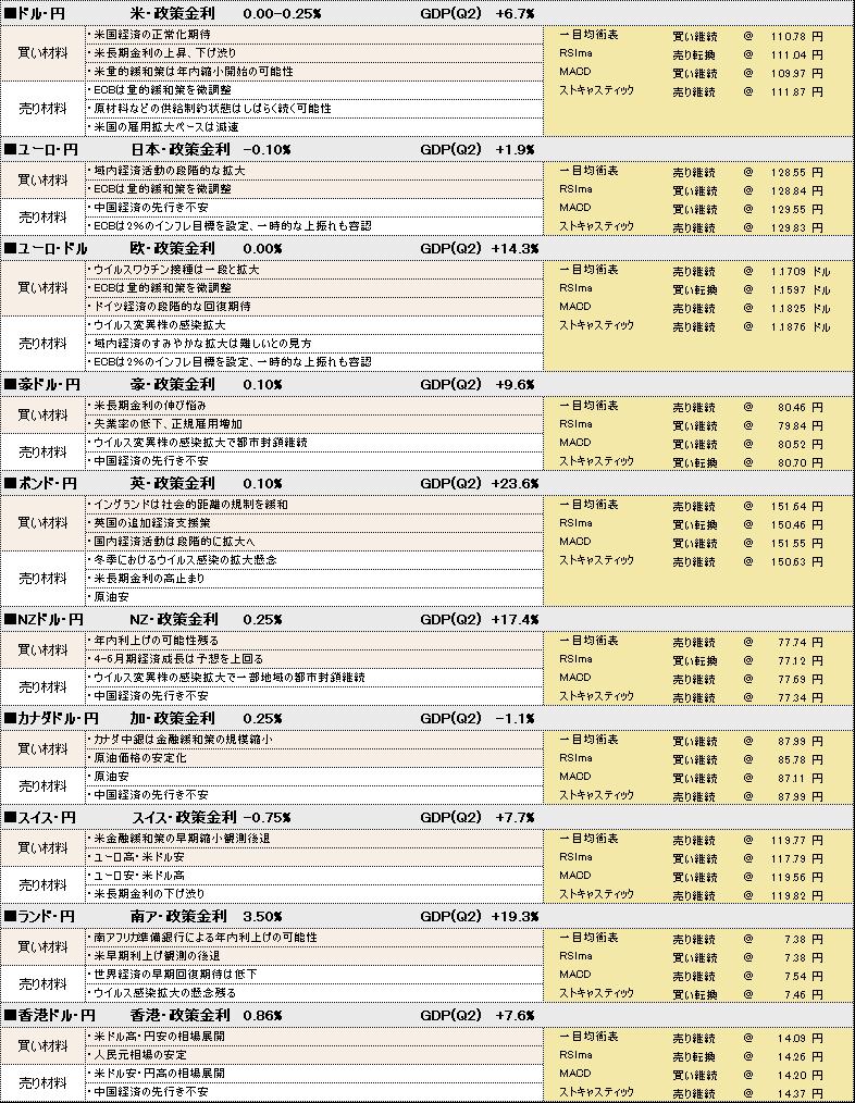 f:id:okinawa-support:20211004102502p:plain