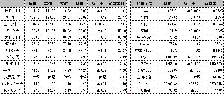 f:id:okinawa-support:20211005102315p:plain