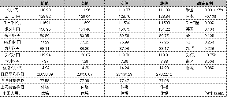 f:id:okinawa-support:20211005191219p:plain