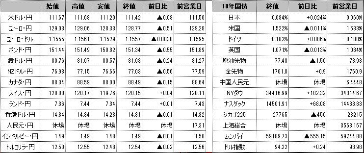 f:id:okinawa-support:20211007103115p:plain