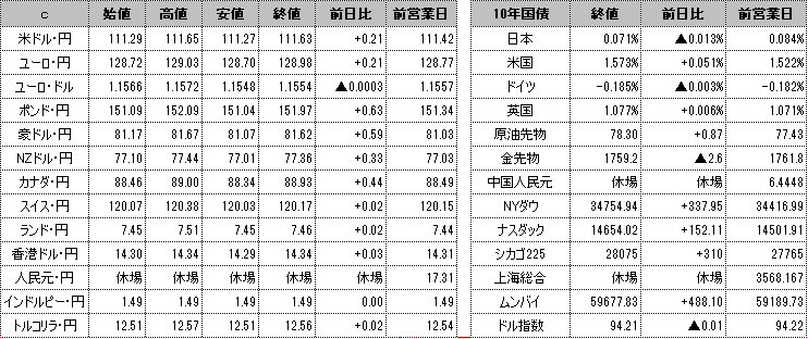 f:id:okinawa-support:20211008103145p:plain
