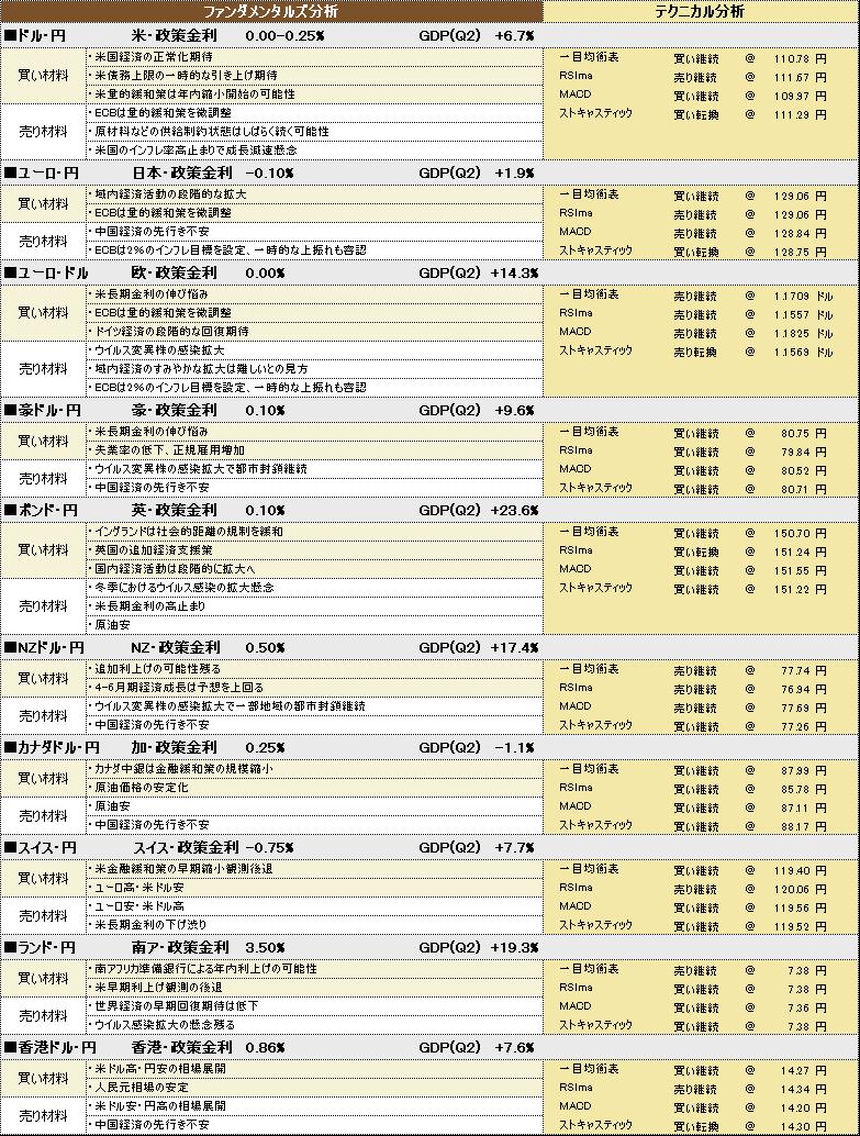 f:id:okinawa-support:20211008192807p:plain