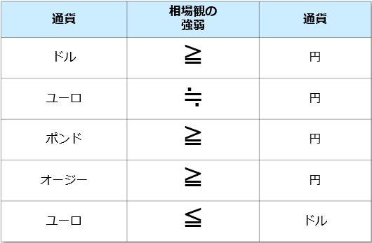 f:id:okinawa-support:20211011071418j:plain