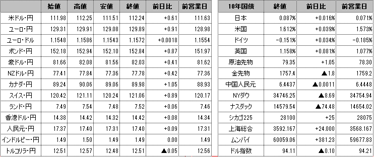 f:id:okinawa-support:20211011102954p:plain