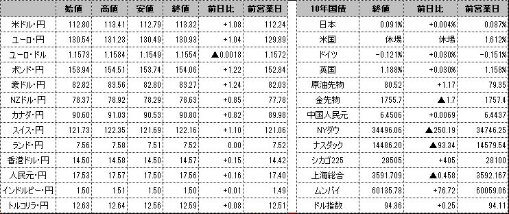 f:id:okinawa-support:20211012101343p:plain