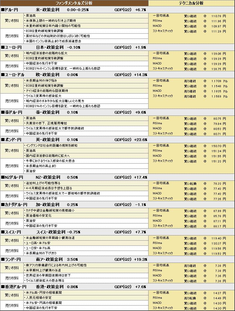 f:id:okinawa-support:20211012193233p:plain