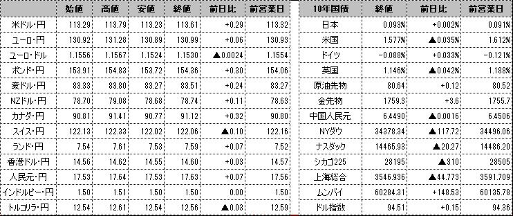 f:id:okinawa-support:20211013100620p:plain