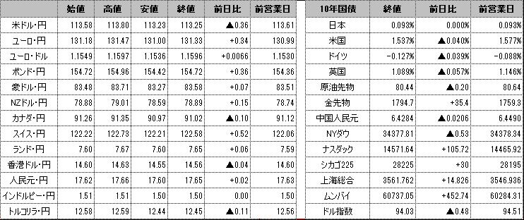 f:id:okinawa-support:20211014095337p:plain