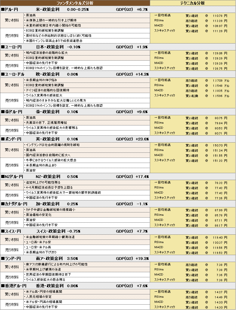 f:id:okinawa-support:20211014095451p:plain