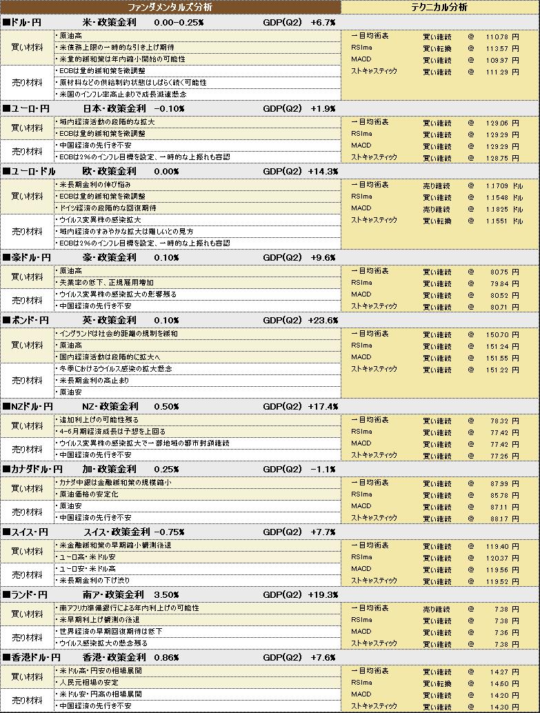 f:id:okinawa-support:20211014185536p:plain