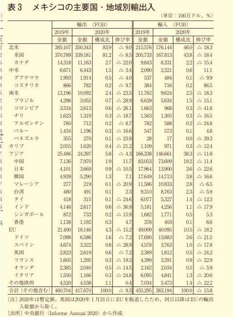 f:id:okinawa-support:20211015085321j:plain