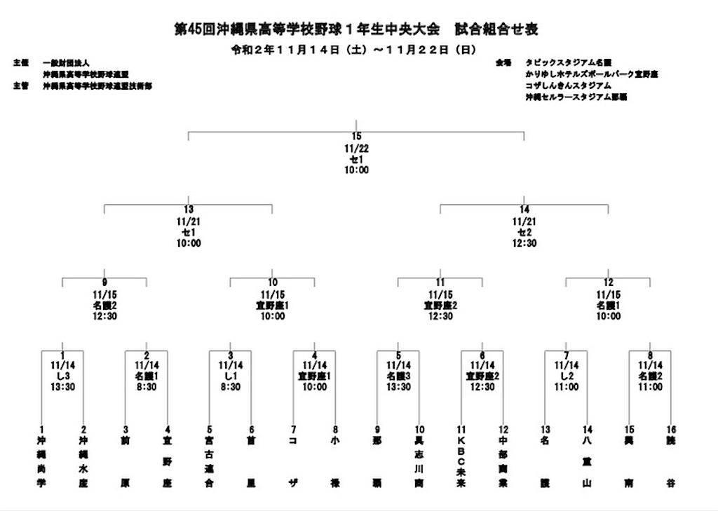 f:id:okinawabaseball:20201111175945j:image