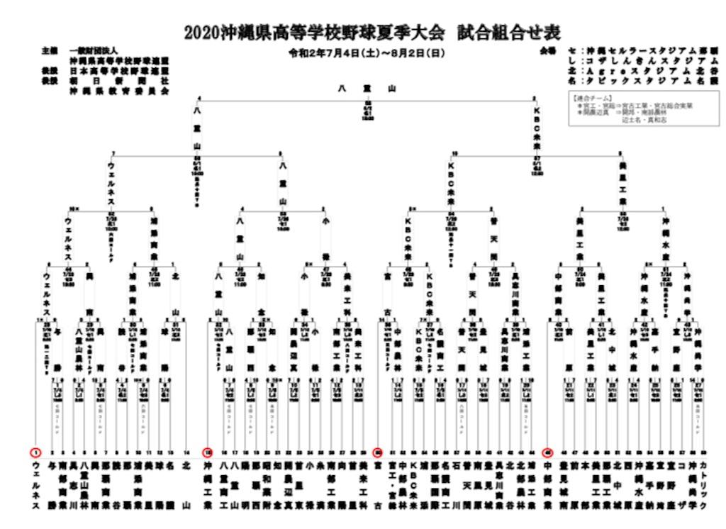 f:id:okinawabaseball:20201230155954j:image