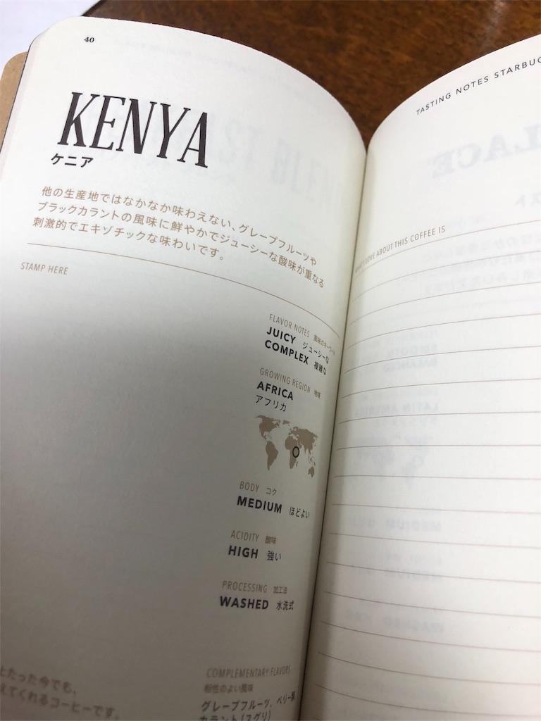 コーヒーパスポートの中のページ