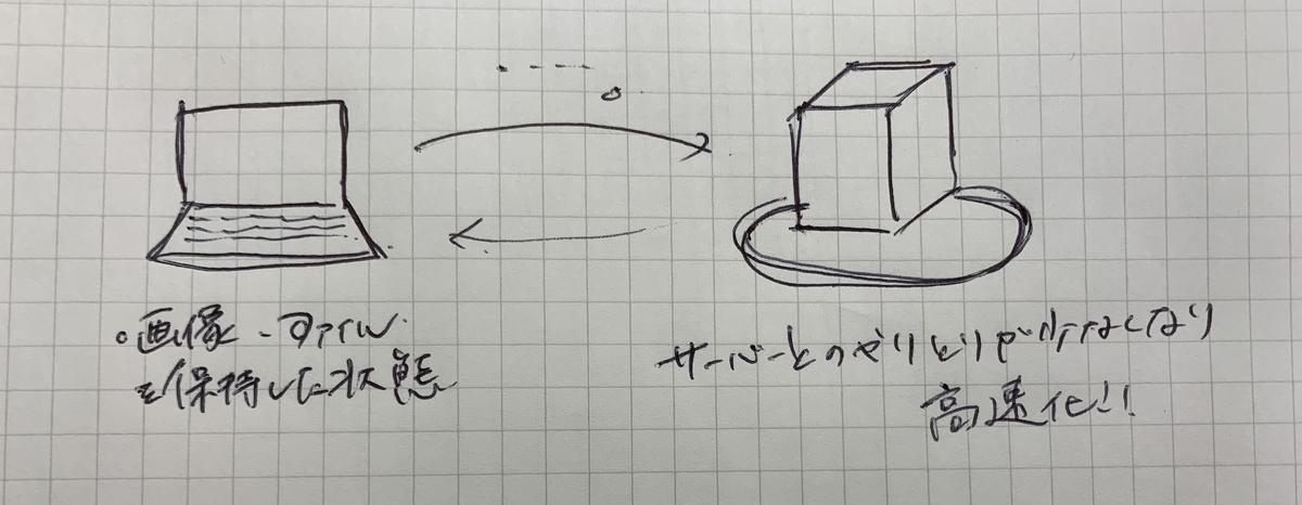 f:id:okinawanpizza:20200208074705j:plain