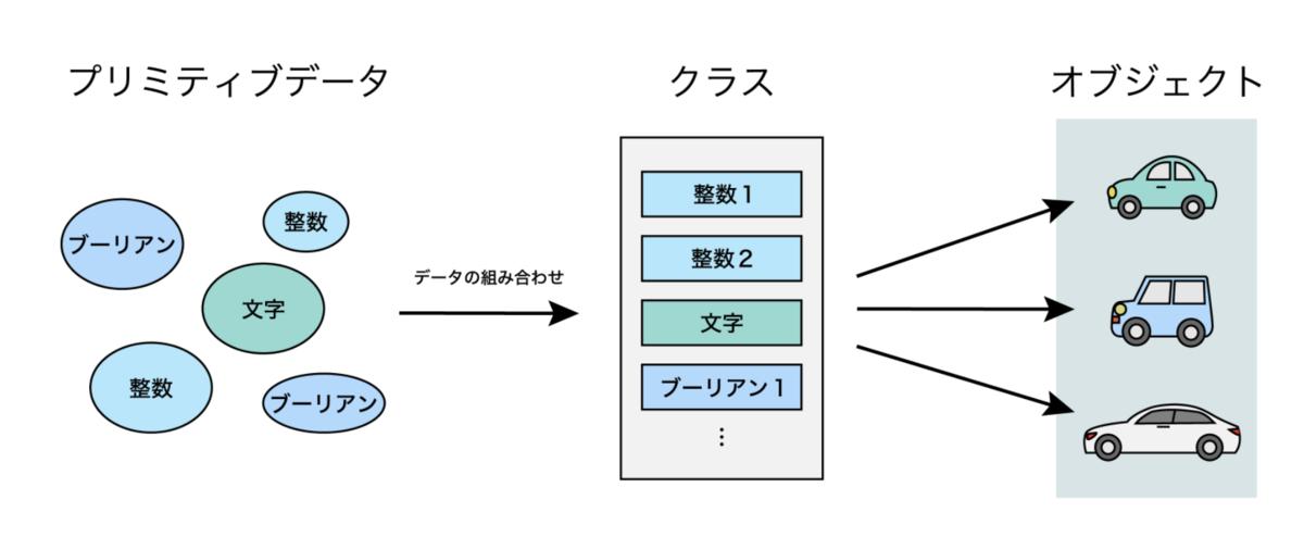 f:id:okinawanpizza:20210722164023p:plain