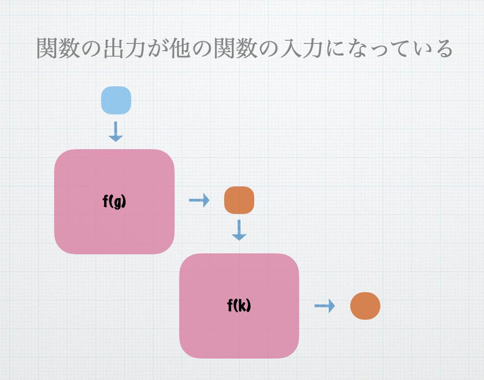 f:id:okinawanpizza:20210804010320p:plain