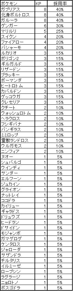 f:id:okinawapoke:20160828183938p:plain