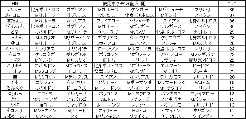 f:id:okinawapoke:20160828185138p:plain