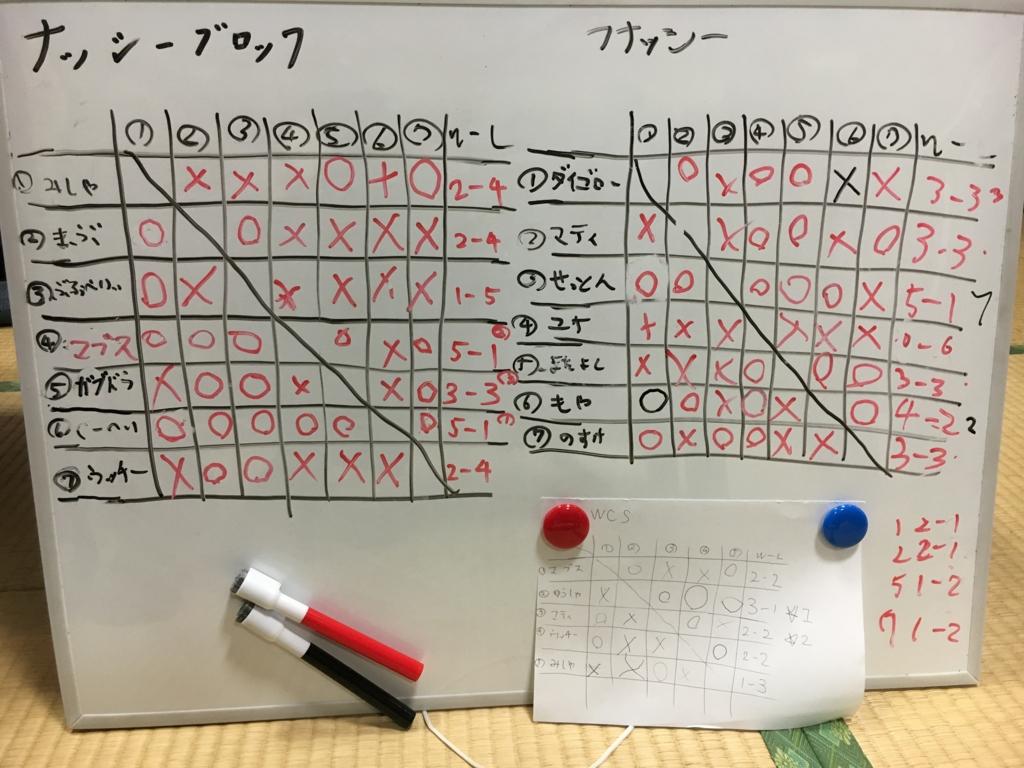 f:id:okinawapoke:20170312203745j:plain