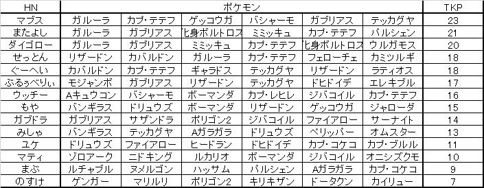 f:id:okinawapoke:20170312203955p:plain