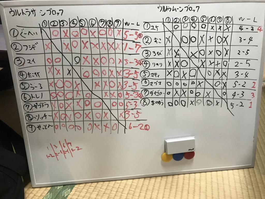 f:id:okinawapoke:20171217220028j:plain