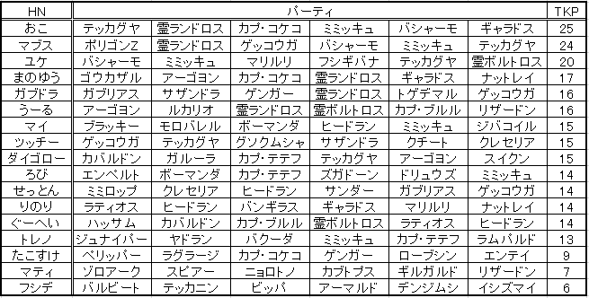 f:id:okinawapoke:20171217220515p:plain