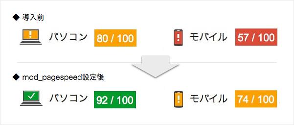 f:id:okinawapunk:20160306110706p:plain